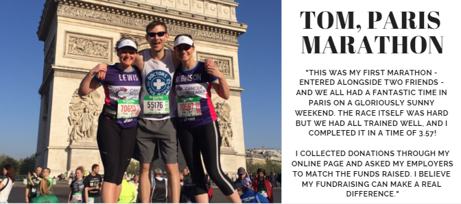 Tom, Paris Marathon