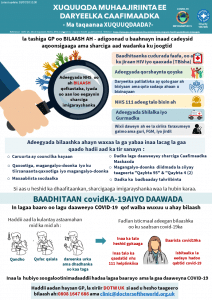 Infographics: Migrants' right to healthcare