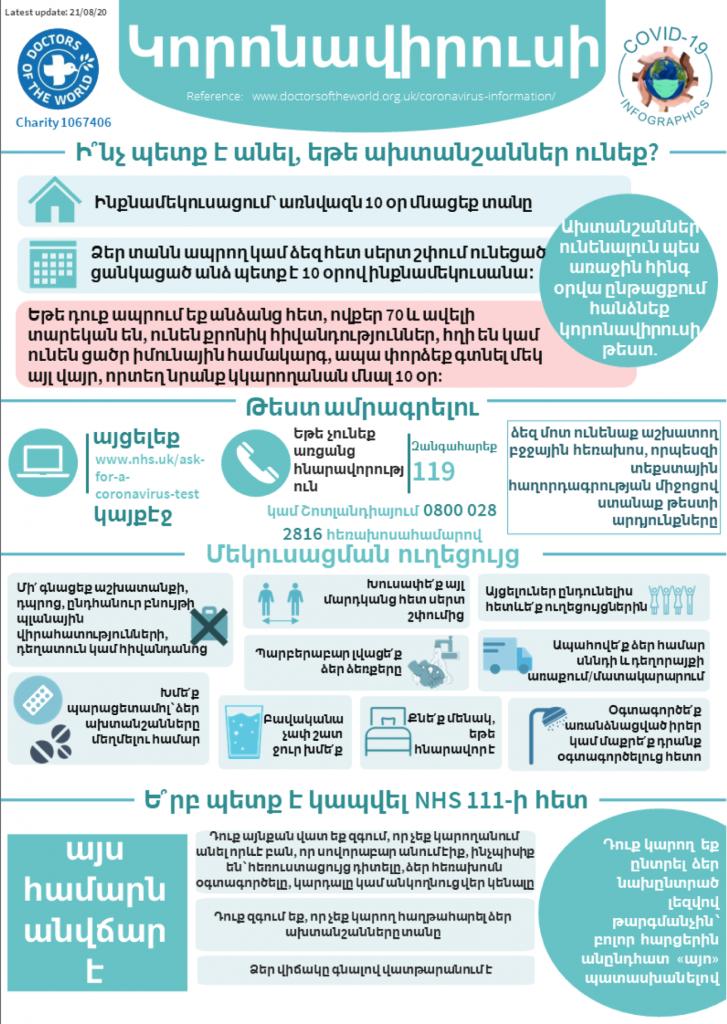 Armenian Infographics - Selfcare