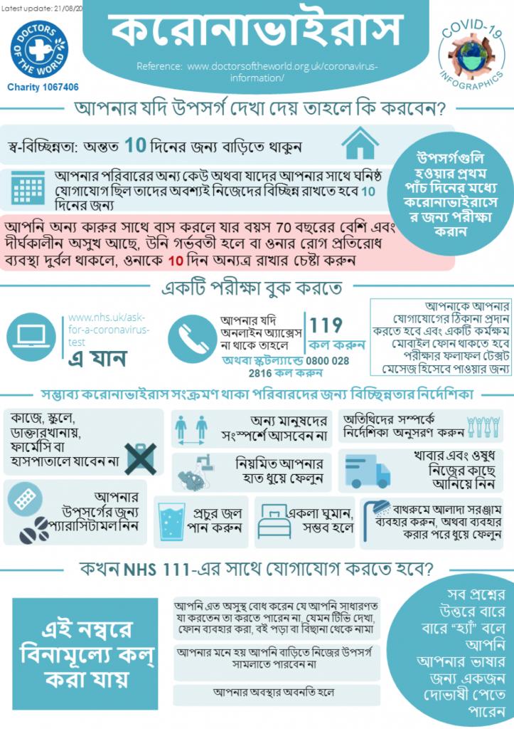 Bengali Infographics - Selfcare