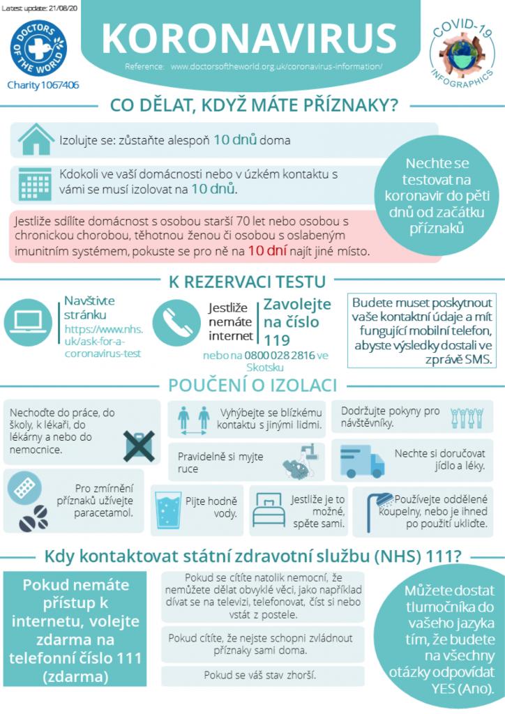 Czech Infographocs - Selfcare