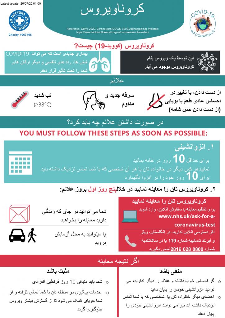 Dari Infographics - Overview