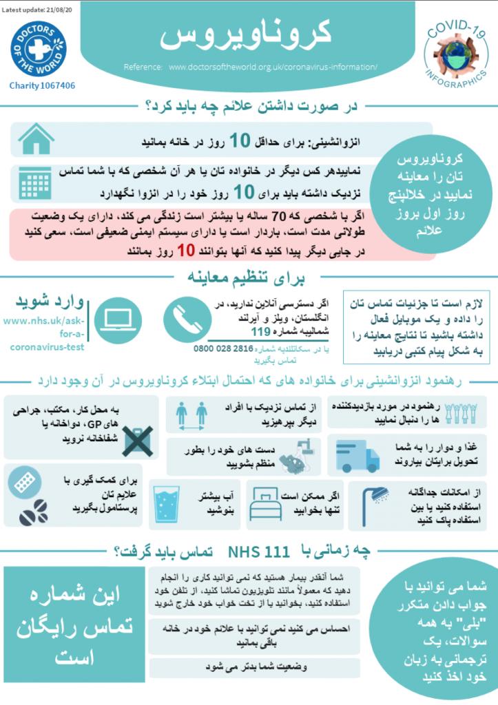 Dari Infographics - Selfcare