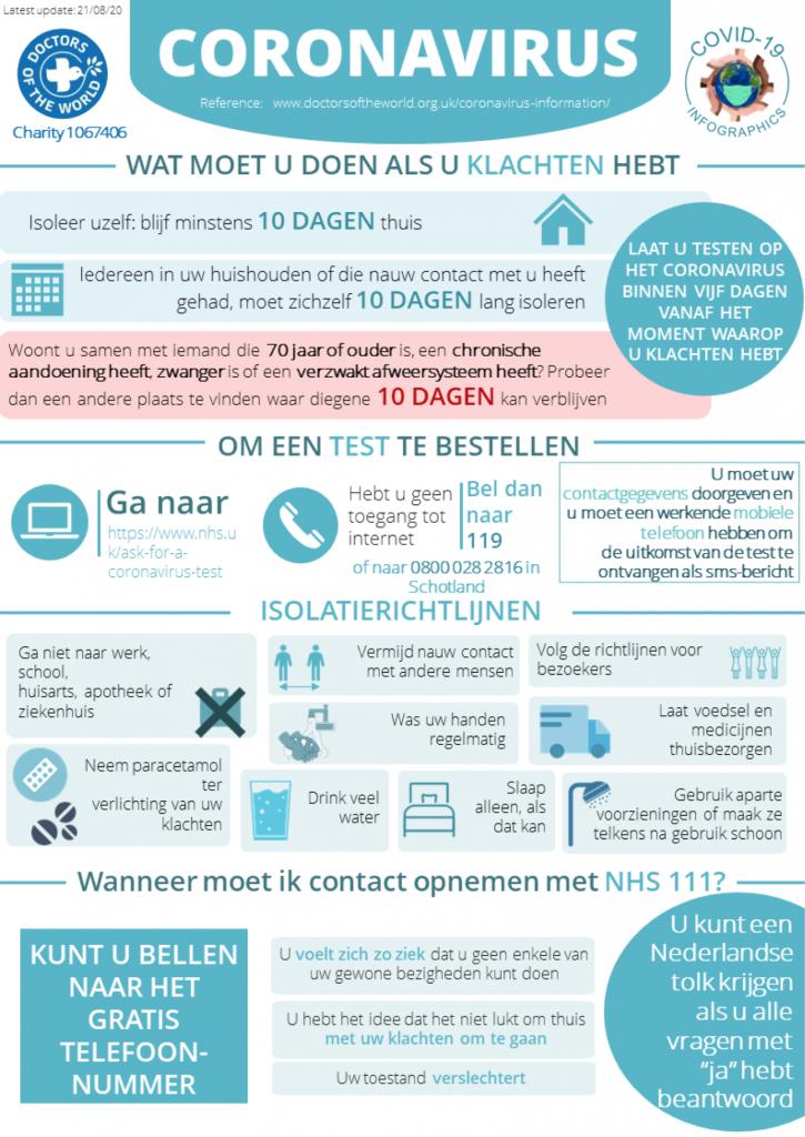 Dutch Infographics - Selfcare