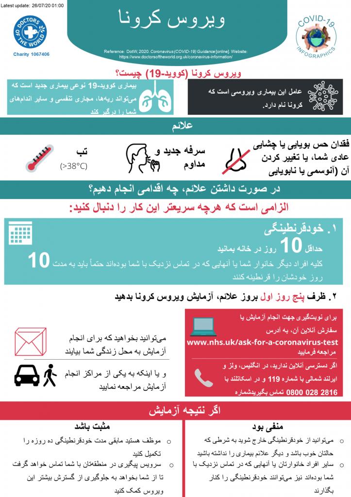 Farsi Infographics - Overview