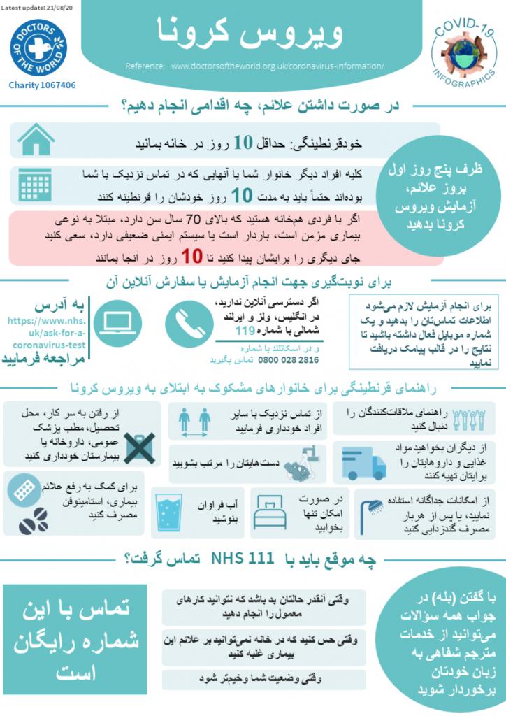 Farsi Infographics - Selfcare