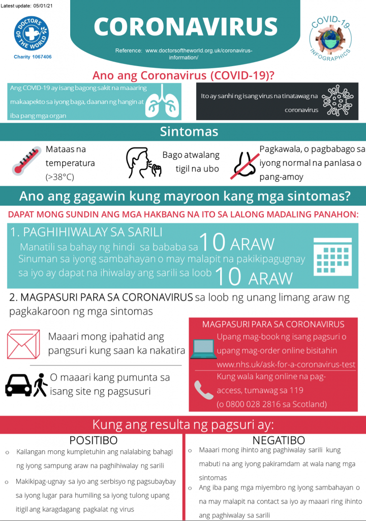 Filipino Infographics - Overview