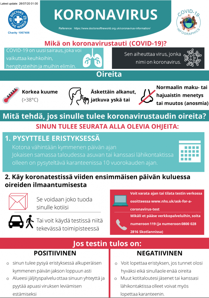 Finnish Infographics - Overview