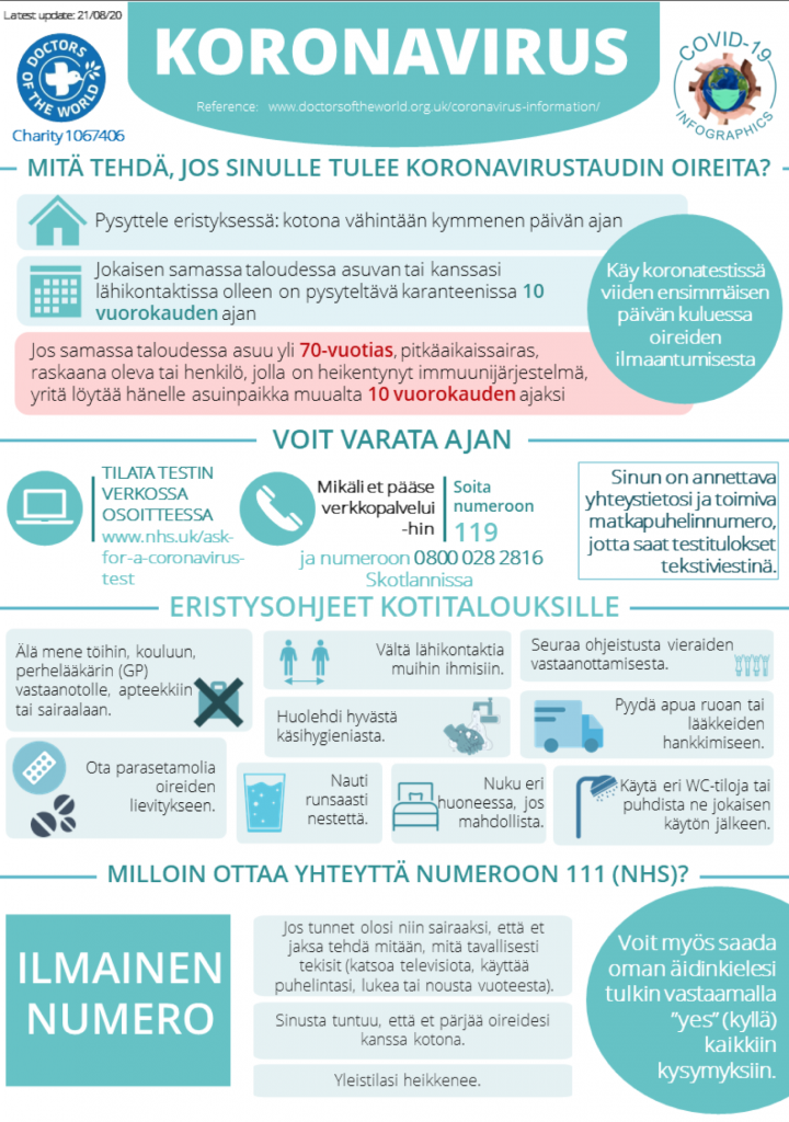 Finnish Infographics - Selfcare