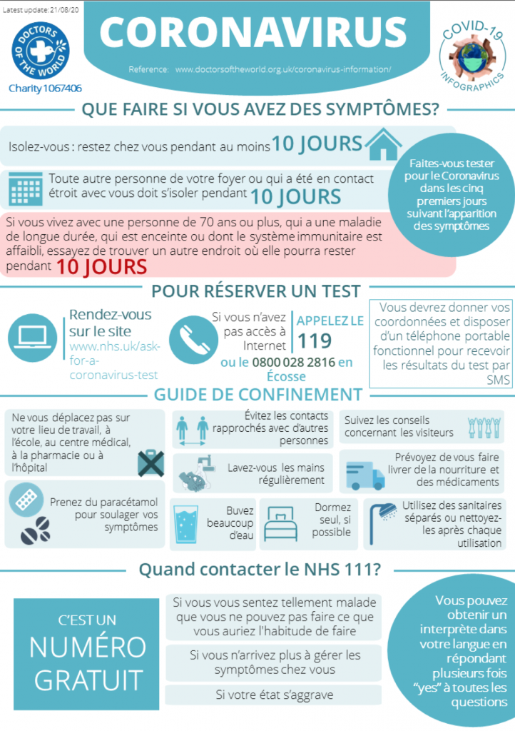 French Infographics - Selfcare