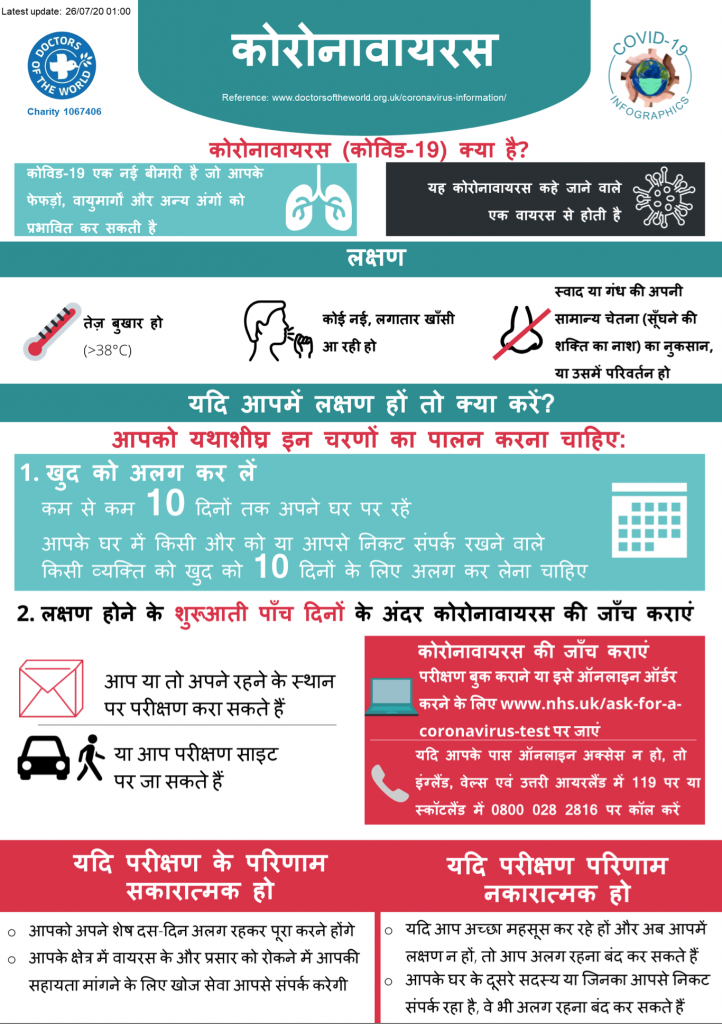 Hindi Infographics - Overview
