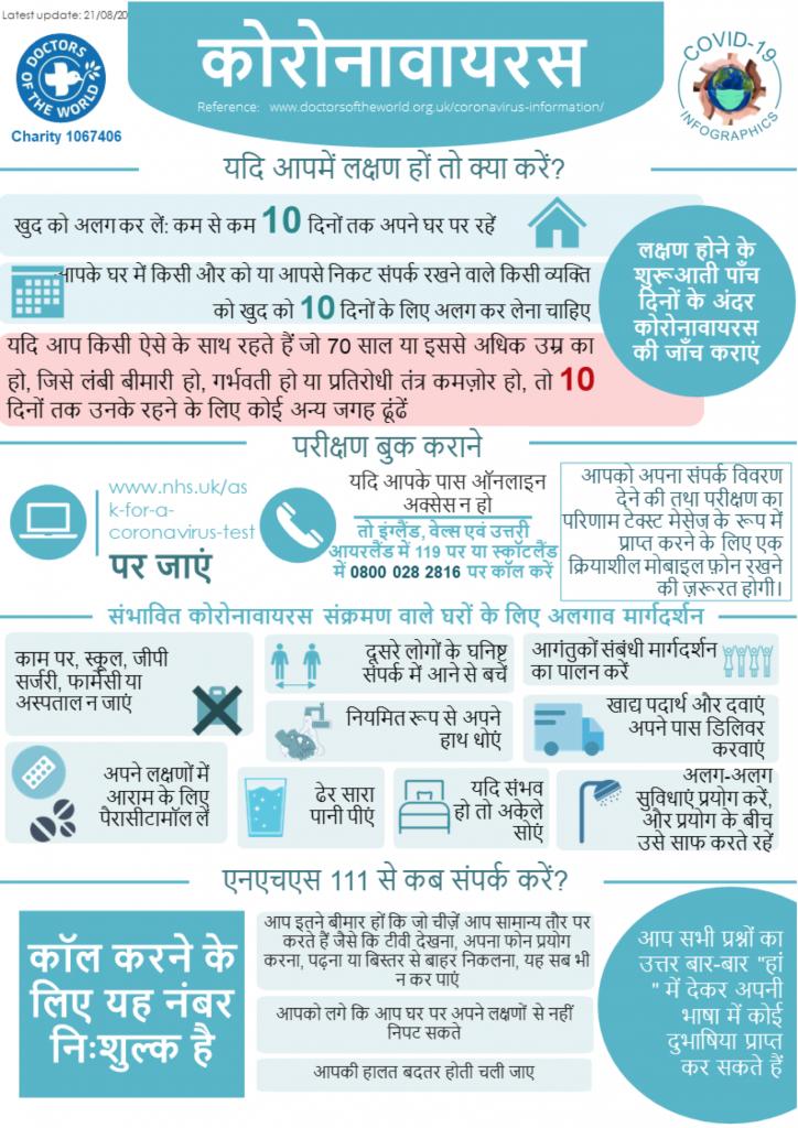 Hindi Infographics - Selfcare