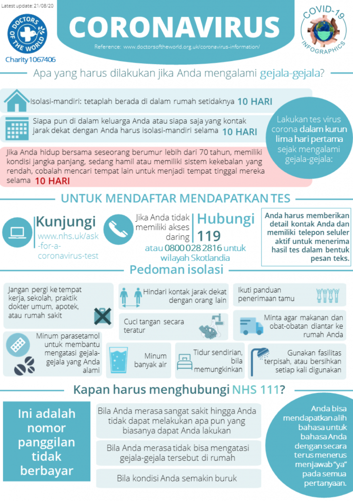 Indonesian Infographics - Selfcare