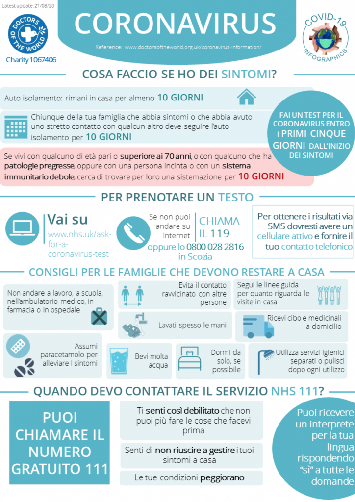 Italian Infographics - Selfcare