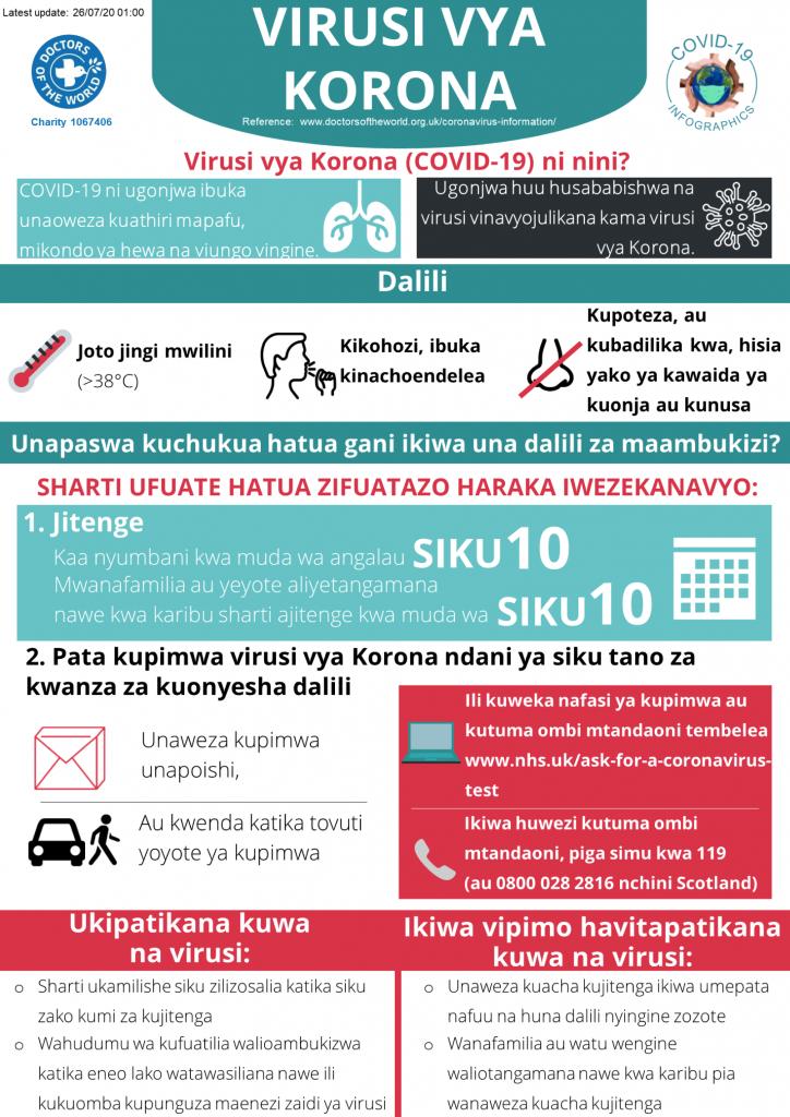 Kiswahili Infographics - Overview