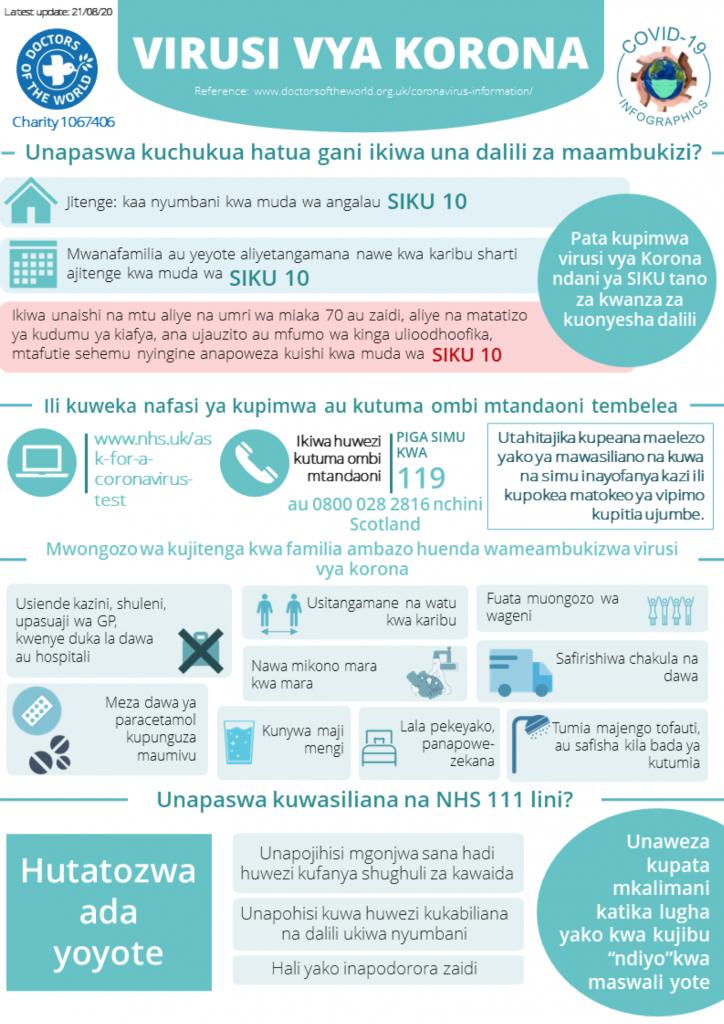 Kiswahili Infographics - Selfcare
