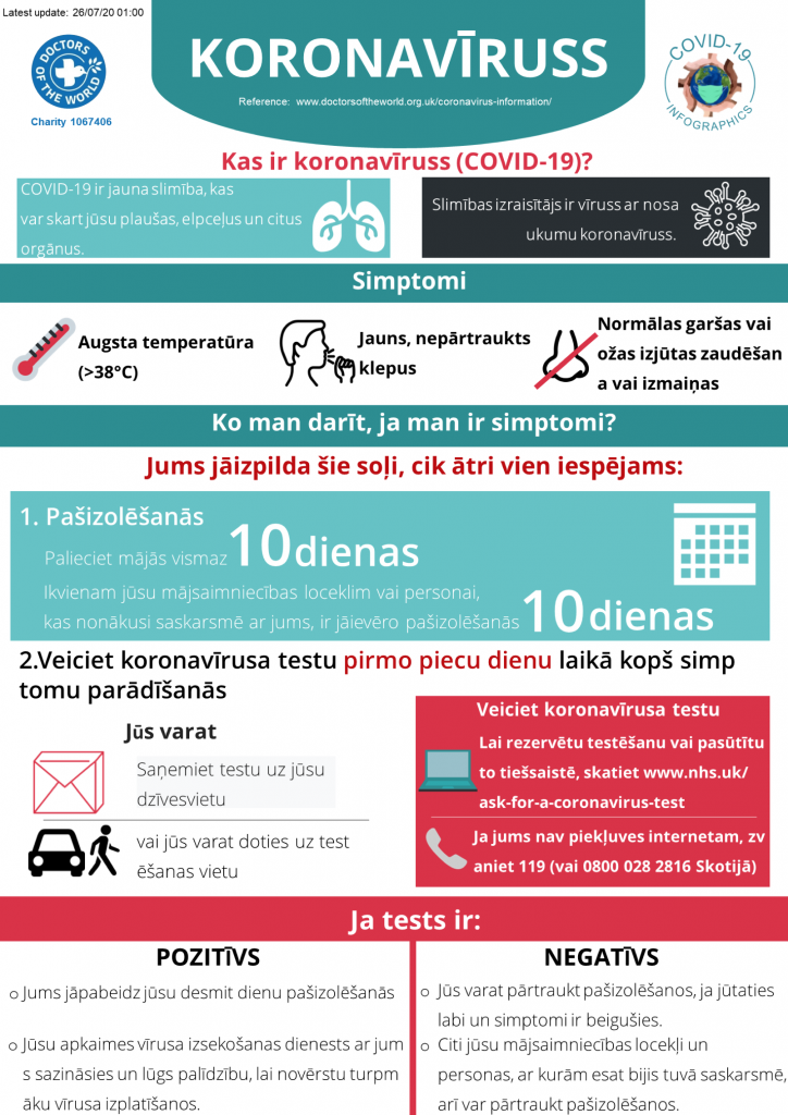 Latvian Infographics - Overview