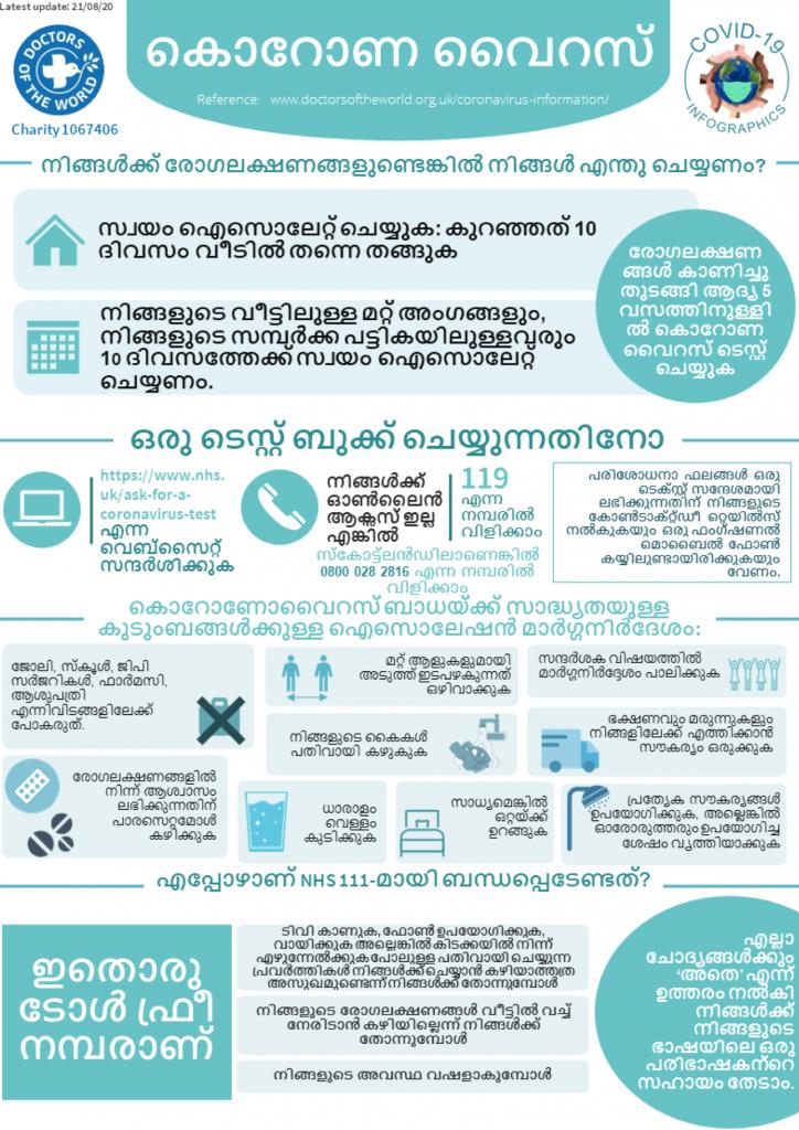 Malayalam Infographics - Selfcare