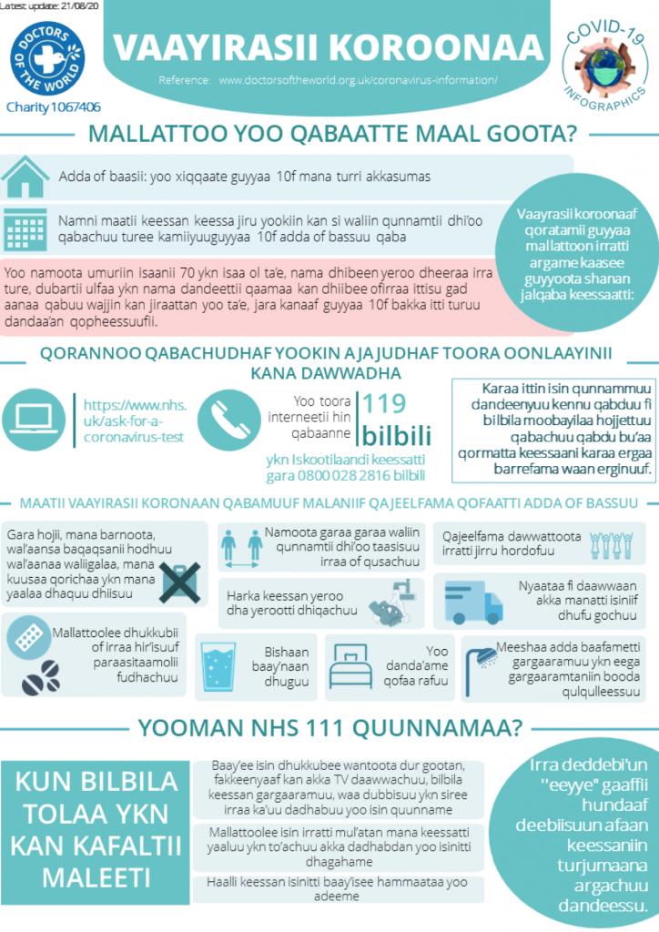 Oromo Infographics - Selfcare