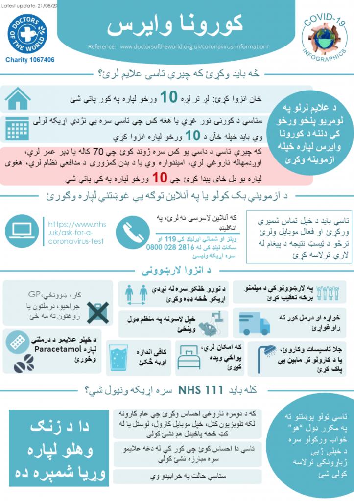 Pashto Infographics - Selfcare